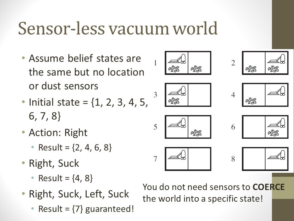 Sensor-less vacuum world Assume belief states are the same but no location or dust sensors Initial state = {1, 2, 3, 4, 5, 6, 7, 8} Action: Right Result = {2, 4, 6, 8} Right, Suck Result = {4, 8} Right, Suck, Left, Suck Result = {7} guaranteed.