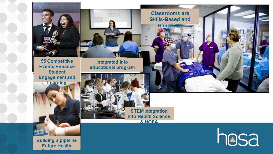 Classrooms are Skills-Based and Hands-On Integrated into educational program STEM integration into Health Science & HOSA 55 Competitive Events Enhance Student Engagement and Learning Building a pipeline Future Health Professionals