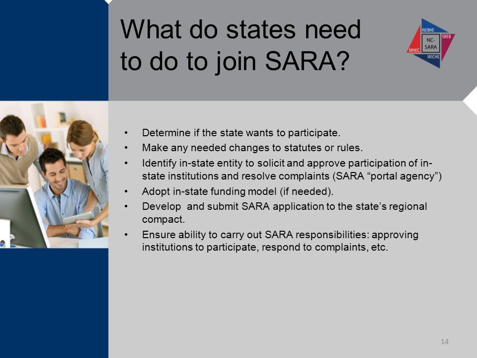 What do states need to do to join SARA. Determine if the state wants to participate.