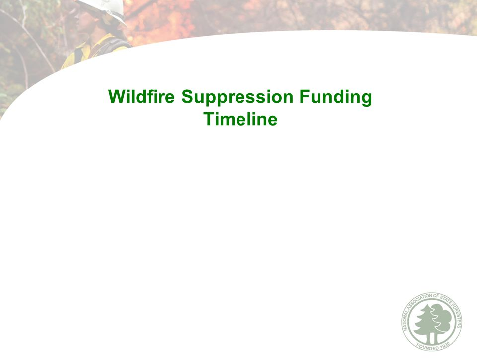 Wildfire Suppression Funding Timeline