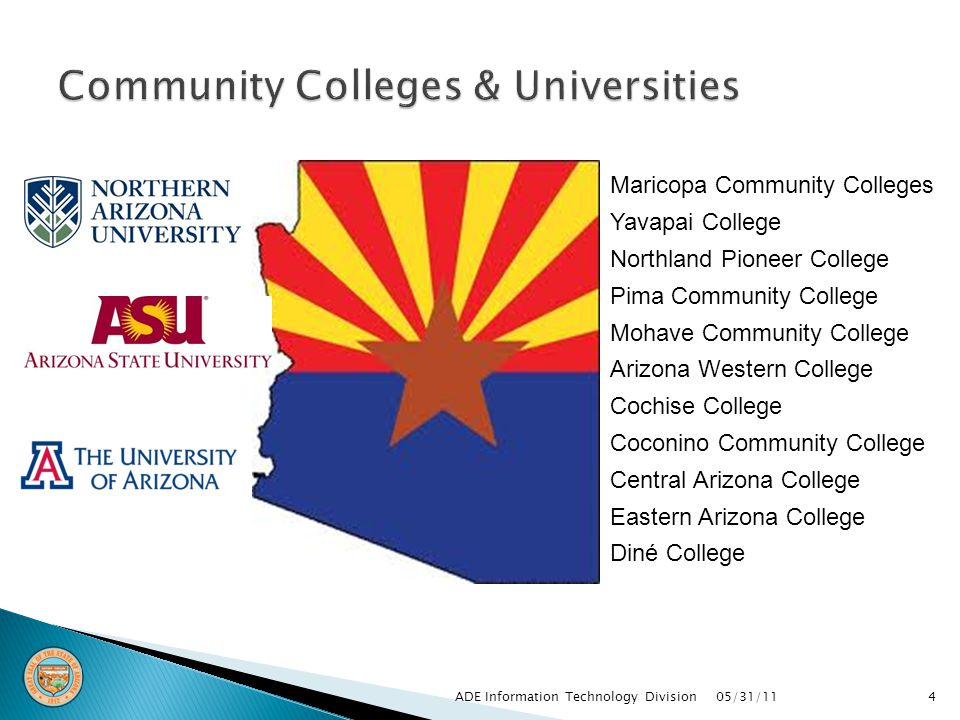 Maricopa Community Colleges Yavapai College Northland Pioneer College Pima Community College Mohave Community College Arizona Western College Cochise College Coconino Community College Central Arizona College Eastern Arizona College Diné College 05/31/11ADE Information Technology Division4
