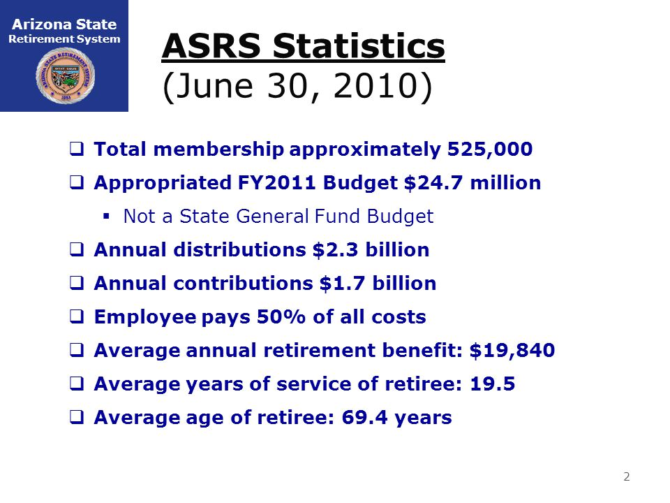 Arizona State Retirement System 2 ASRS Statistics (June 30, 2010)  Total membership approximately 525,000  Appropriated FY2011 Budget $24.7 million  Not a State General Fund Budget  Annual distributions $2.3 billion  Annual contributions $1.7 billion  Employee pays 50% of all costs  Average annual retirement benefit: $19,840  Average years of service of retiree: 19.5  Average age of retiree: 69.4 years