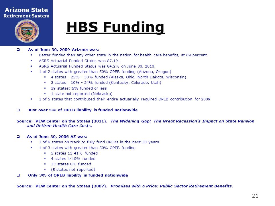 Arizona State Retirement System HBS Funding 21  As of June 30, 2009 Arizona was:  Better funded than any other state in the nation for health care benefits, at 69 percent.