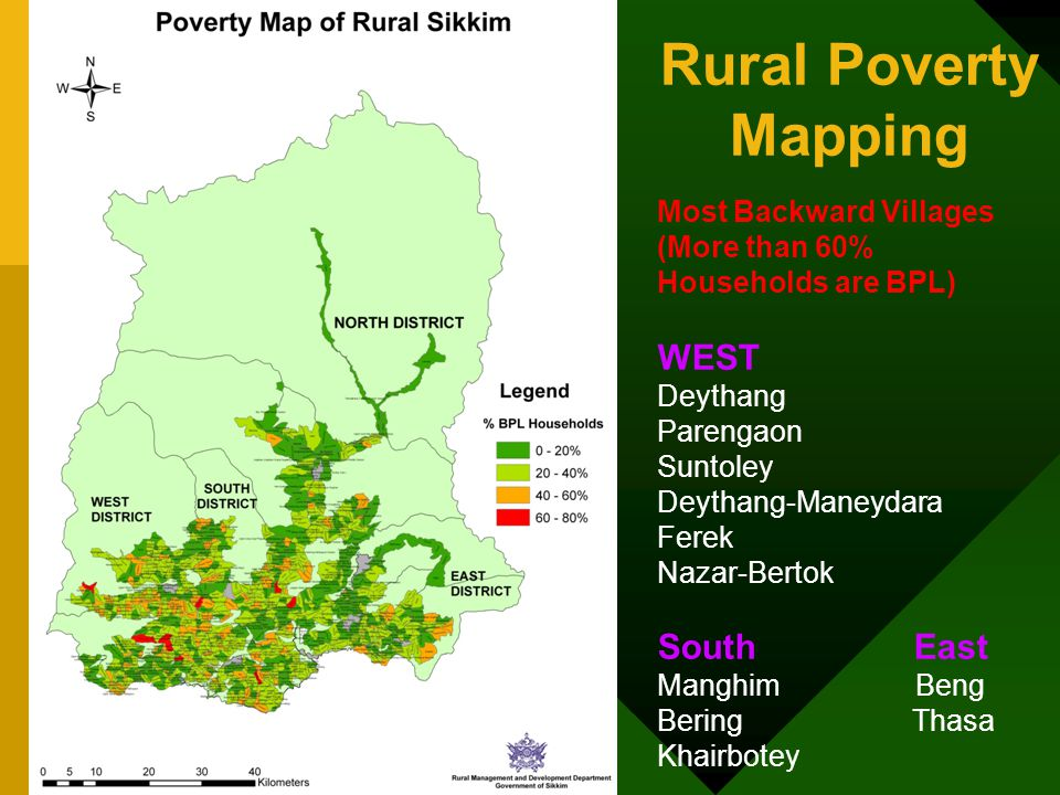 Rural Poverty Mapping Most Backward Villages (More than 60% Households are BPL) WEST Deythang Parengaon Suntoley Deythang-Maneydara Ferek Nazar-Bertok South East Manghim Beng Bering Thasa Khairbotey