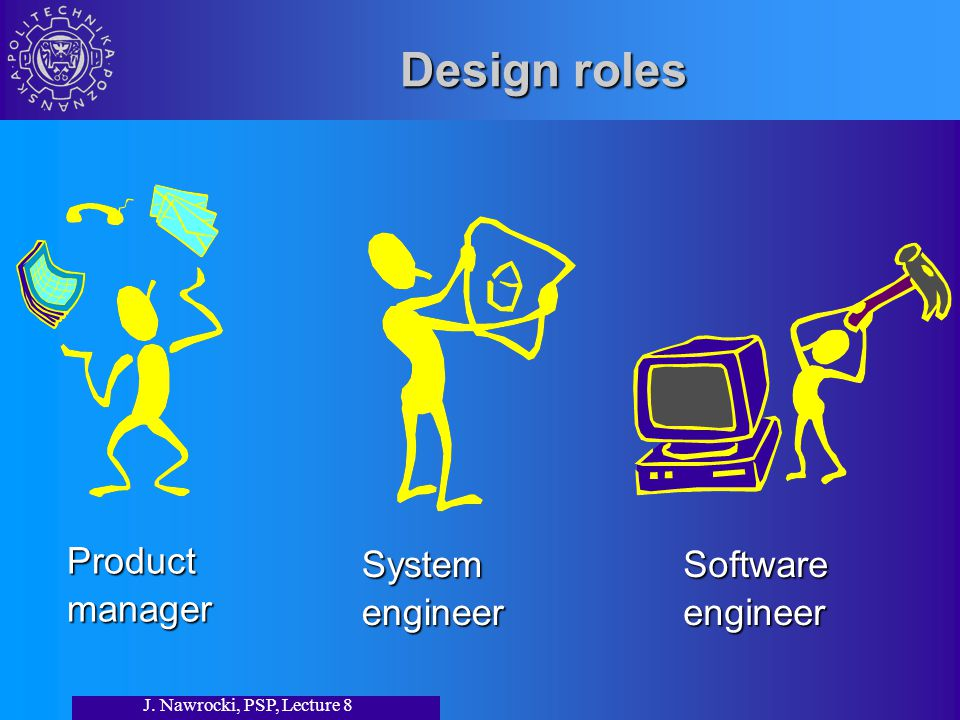 J. Nawrocki, PSP, Lecture 8 Design roles Productmanager Systemengineer Softwareengineer