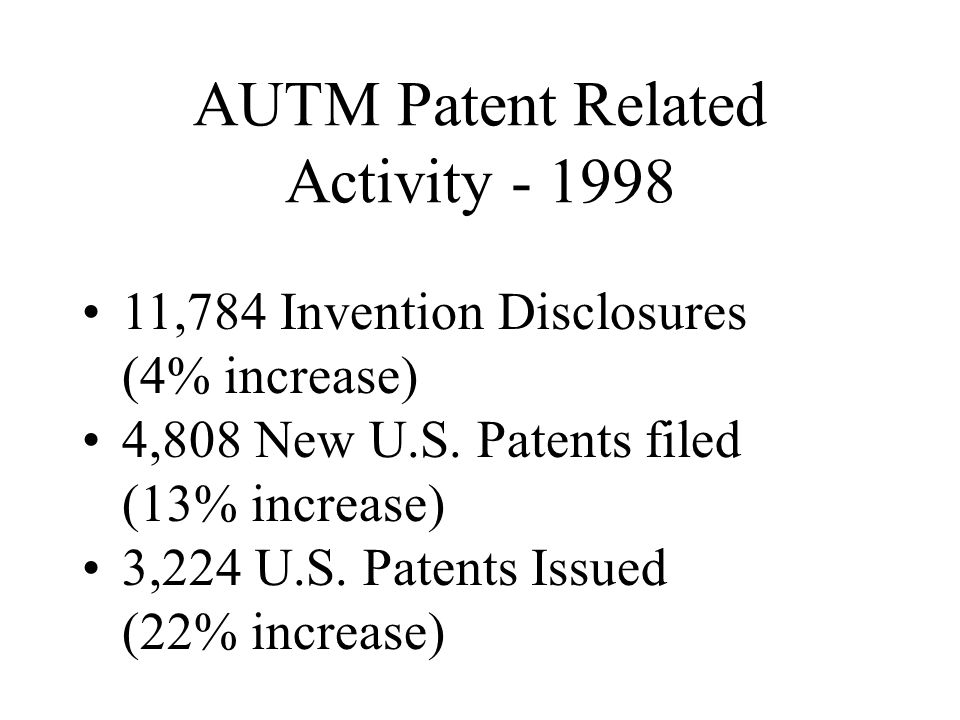AUTM Patent Related Activity - 1998 11,784 Invention Disclosures (4% increase) 4,808 New U.S.