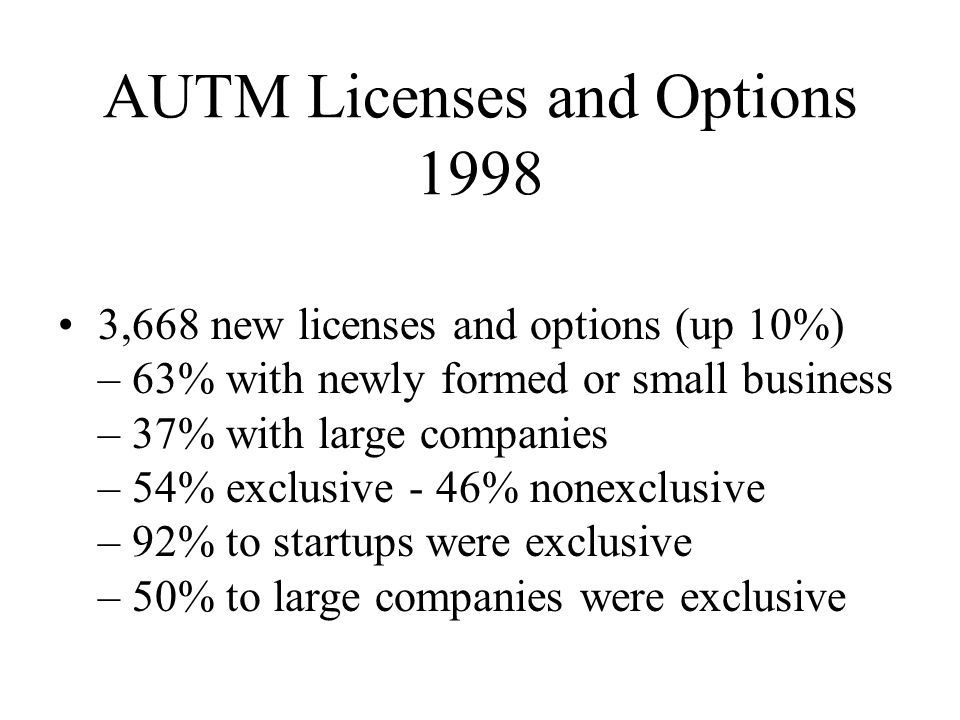 AUTM Licenses and Options 1998 3,668 new licenses and options (up 10%) – 63% with newly formed or small business – 37% with large companies – 54% exclusive - 46% nonexclusive – 92% to startups were exclusive – 50% to large companies were exclusive
