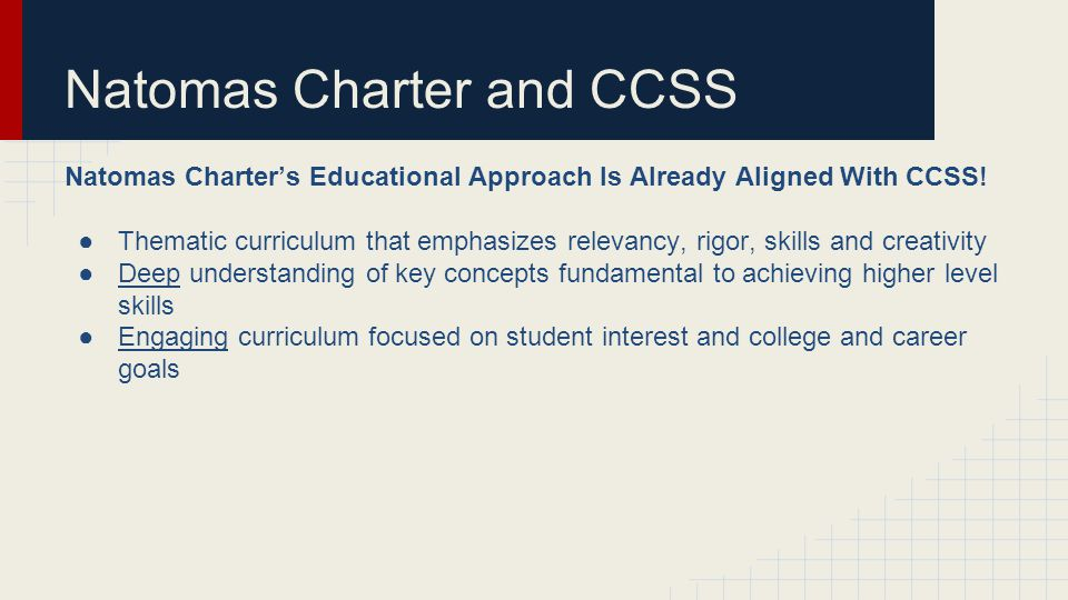 Natomas Charter and CCSS Natomas Charter's Educational Approach Is Already Aligned With CCSS.