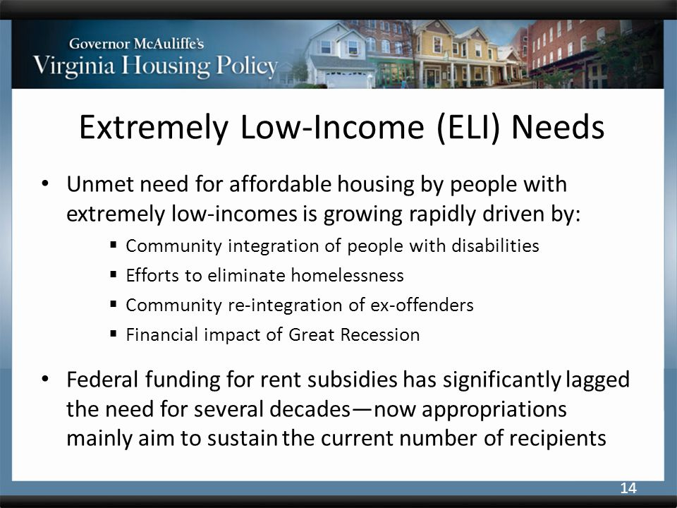 Extremely Low-Income (ELI) Needs Unmet need for affordable housing by people with extremely low-incomes is growing rapidly driven by:  Community integration of people with disabilities  Efforts to eliminate homelessness  Community re-integration of ex-offenders  Financial impact of Great Recession Federal funding for rent subsidies has significantly lagged the need for several decades—now appropriations mainly aim to sustain the current number of recipients 14