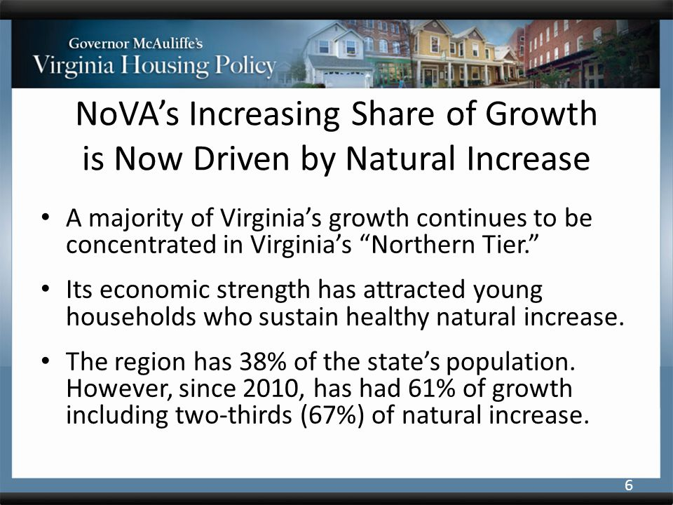 NoVA's Increasing Share of Growth is Now Driven by Natural Increase A majority of Virginia's growth continues to be concentrated in Virginia's Northern Tier. Its economic strength has attracted young households who sustain healthy natural increase.