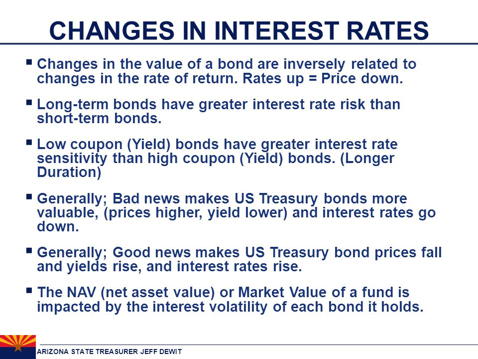 ARIZONA STATE TREASURER JEFF DEWIT CHANGES IN INTEREST RATES  Changes in the value of a bond are inversely related to changes in the rate of return.