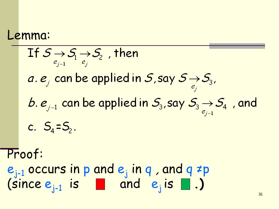 36 Lemma: Proof: e j-1 occurs in p and e j in q, and q ≠p (since e j-1 is and e j is.)