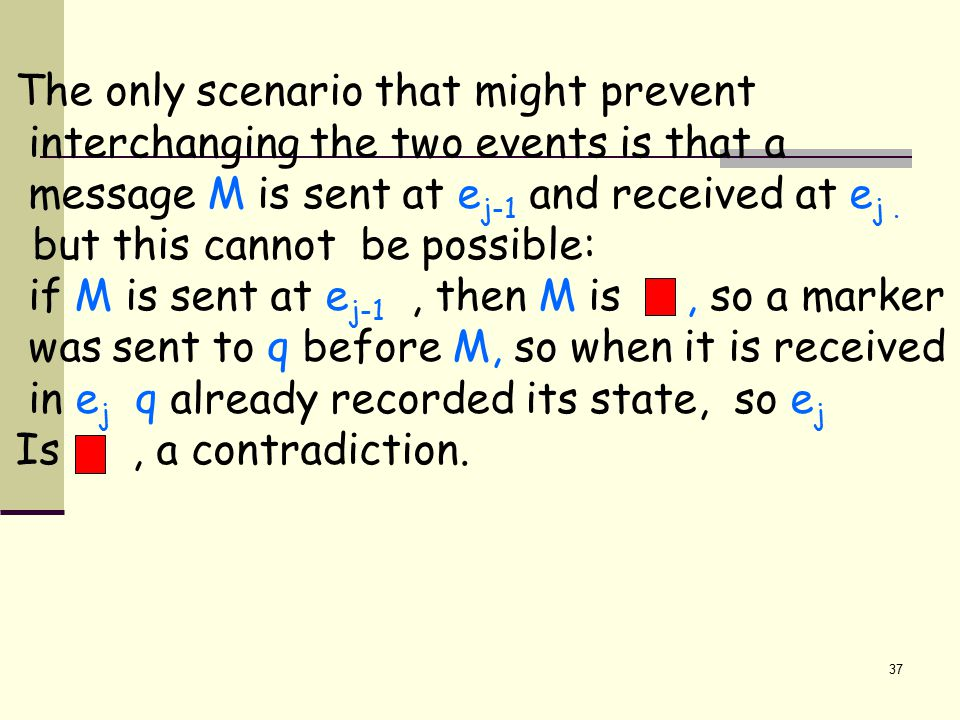 37 The only scenario that might prevent interchanging the two events is that a message M is sent at e j-1 and received at e j.