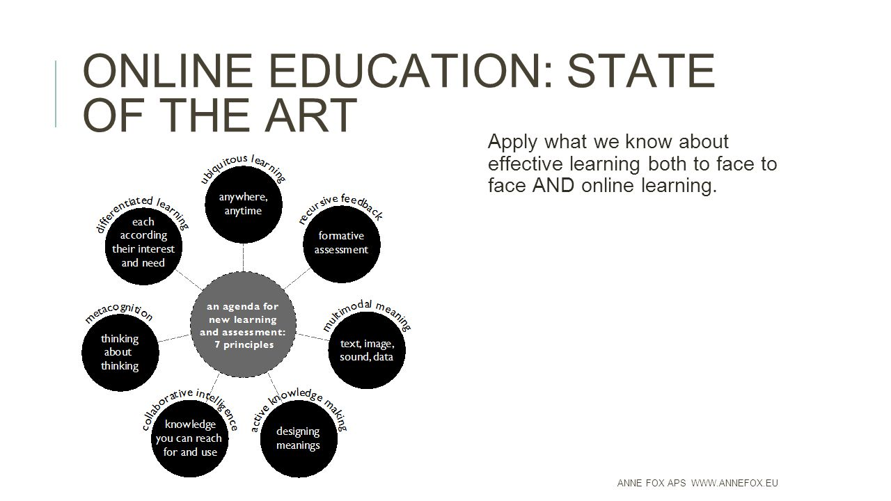 ONLINE EDUCATION: STATE OF THE ART Apply what we know about effective learning both to face to face AND online learning.