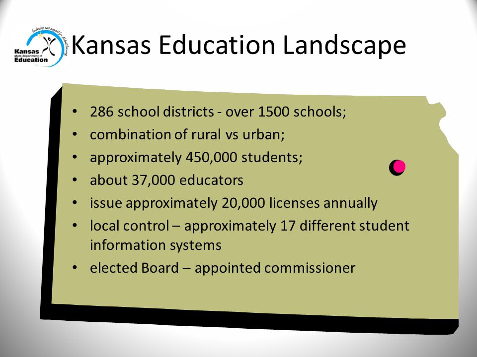 Kansas Education Landscape 286 school districts - over 1500 schools; combination of rural vs urban; approximately 450,000 students; about 37,000 educators issue approximately 20,000 licenses annually local control – approximately 17 different student information systems elected Board – appointed commissioner