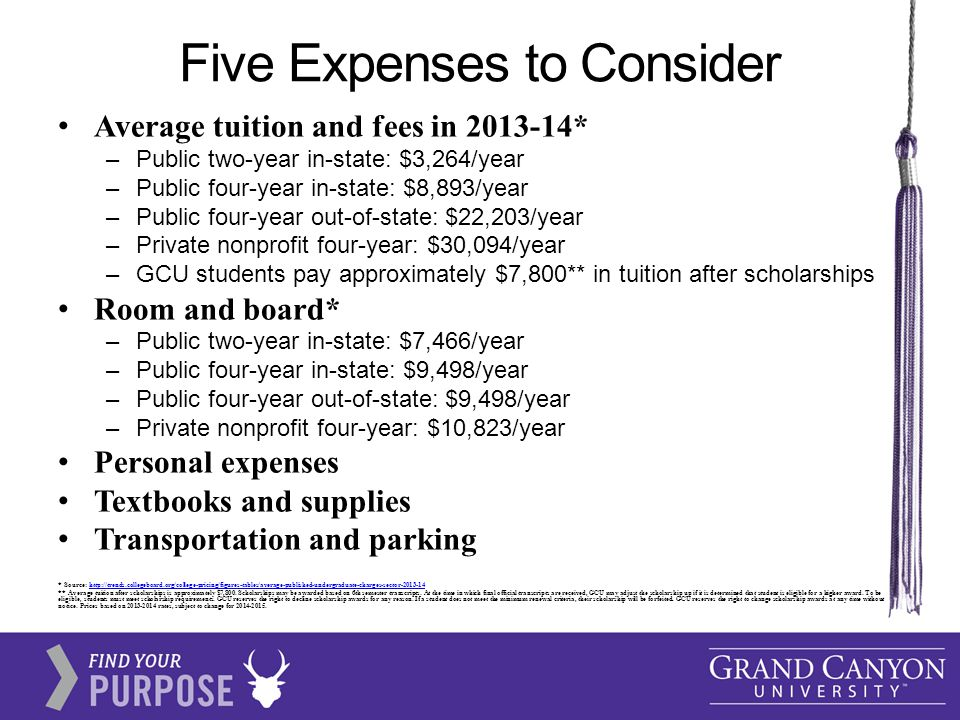 Grand Canyon University Financial Aid 101 Five Expenses To