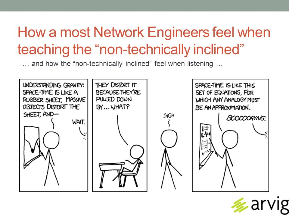 How a most Network Engineers feel when teaching the non-technically inclined … and how the non-technically inclined feel when listening …