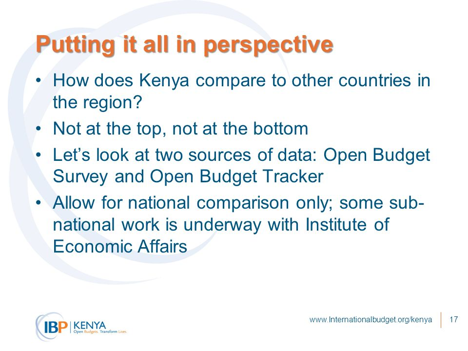 Putting it all in perspective How does Kenya compare to other countries in the region.