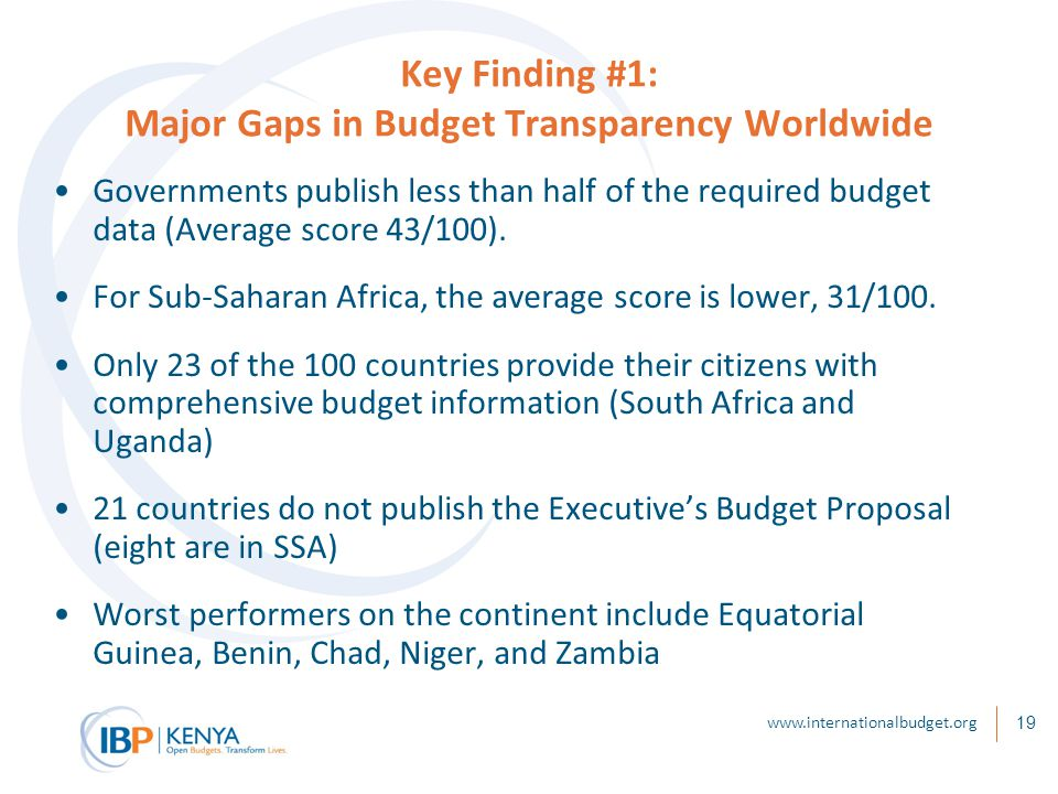 19 Key Finding #1: Major Gaps in Budget Transparency Worldwide Governments publish less than half of the required budget data (Average score 43/100).