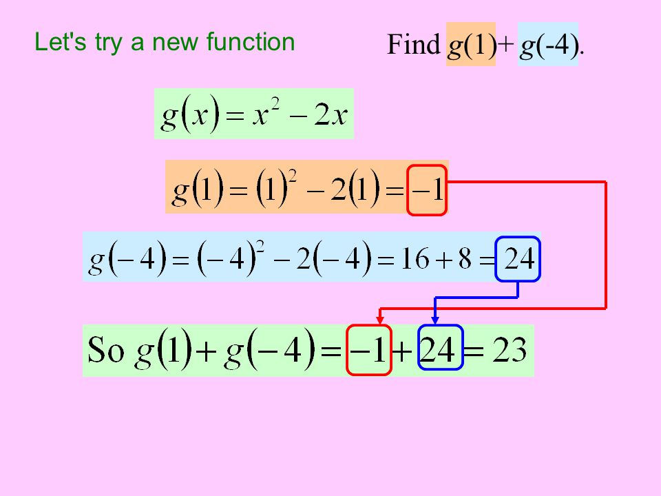Let s try a new function Find g(1)+ g(-4).
