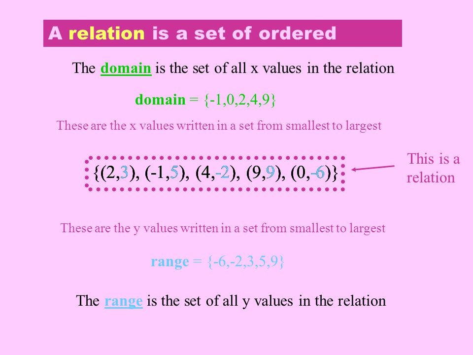 A relation is a set of ordered pairs.