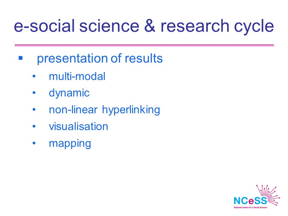 e-social science & research cycle  presentation of results multi-modal dynamic non-linear hyperlinking visualisation mapping