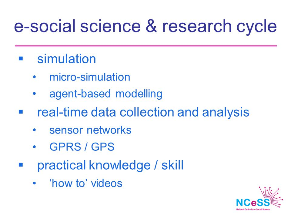 e-social science & research cycle  simulation micro-simulation agent-based modelling  real-time data collection and analysis sensor networks GPRS / GPS  practical knowledge / skill 'how to' videos