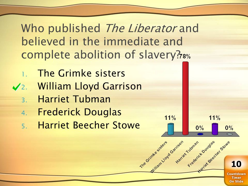 Who published The Liberator and believed in the immediate and complete abolition of slavery.