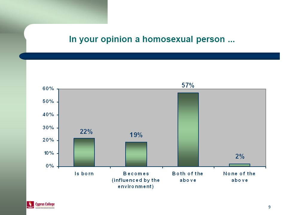 9 In your opinion a homosexual person...