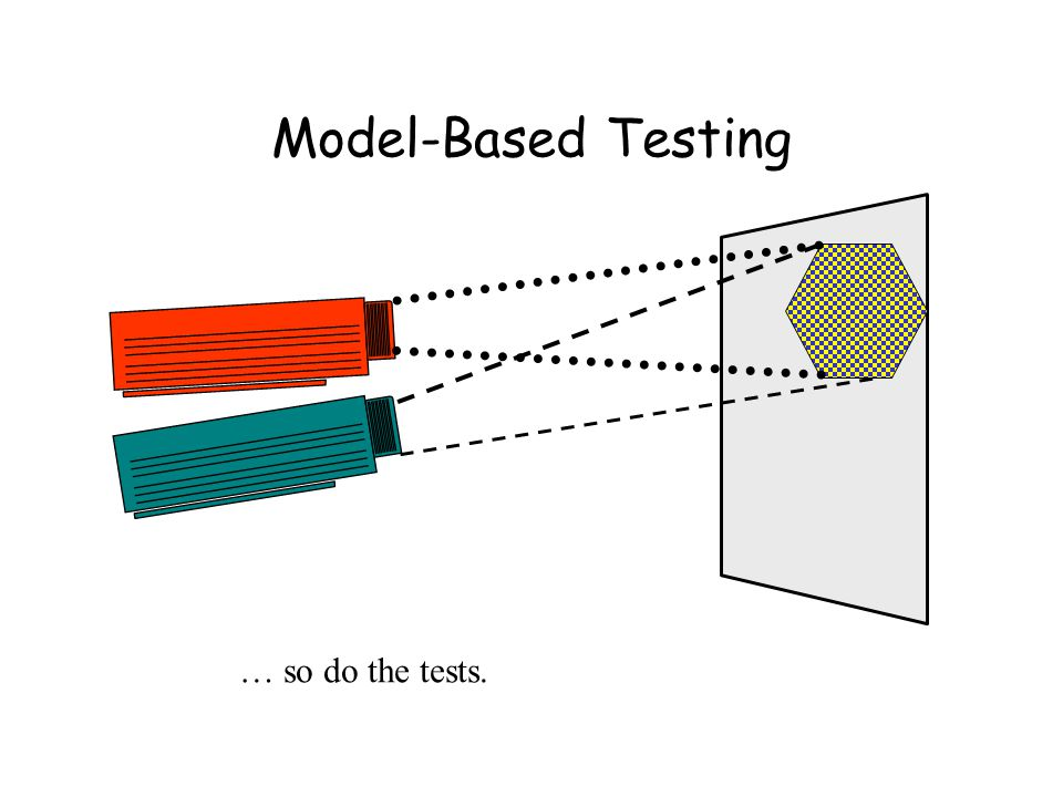 Model-Based Testing … so do the tests.