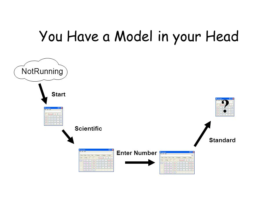 You Have a Model in your Head NotRunning Start Scientific Enter Number Standard
