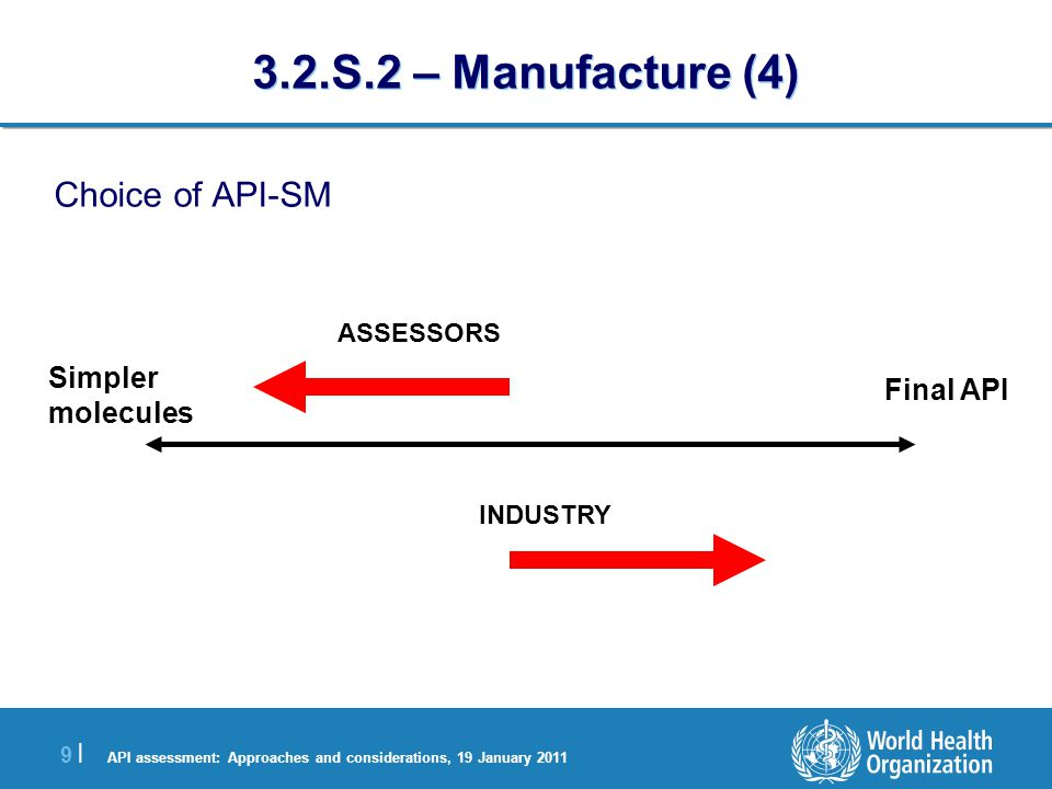 API assessment: Approaches and considerations, 19 January 2011 9 |9 | 3.2.S.2 – Manufacture (4) Choice of API-SM Simpler molecules Final API INDUSTRY ASSESSORS