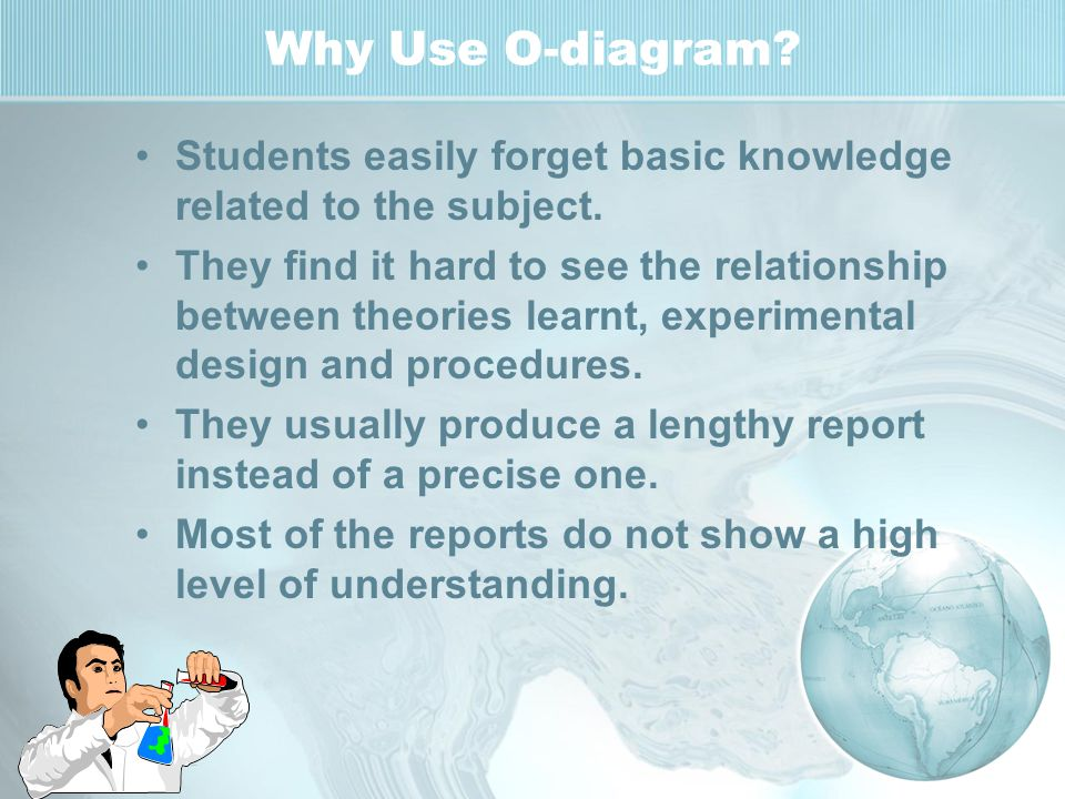 Why Use O-diagram. Students easily forget basic knowledge related to the subject.