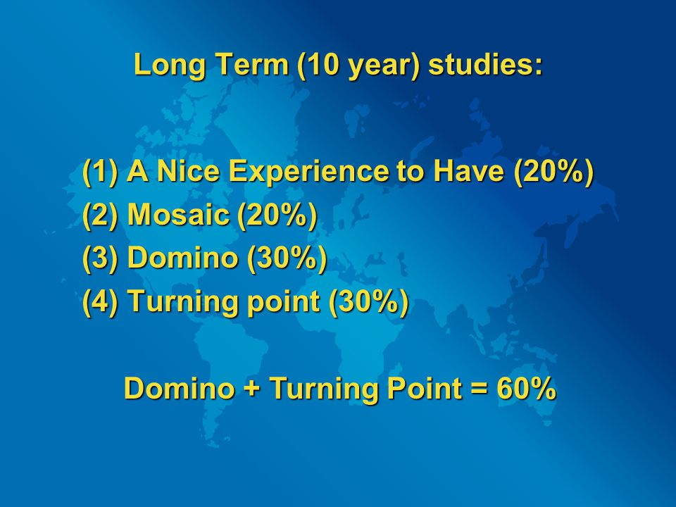 Long Term (10 year) studies: (1) A Nice Experience to Have (20%) (2) Mosaic (20%) (3) Domino (30%) (4) Turning point (30%) Domino + Turning Point = 60%