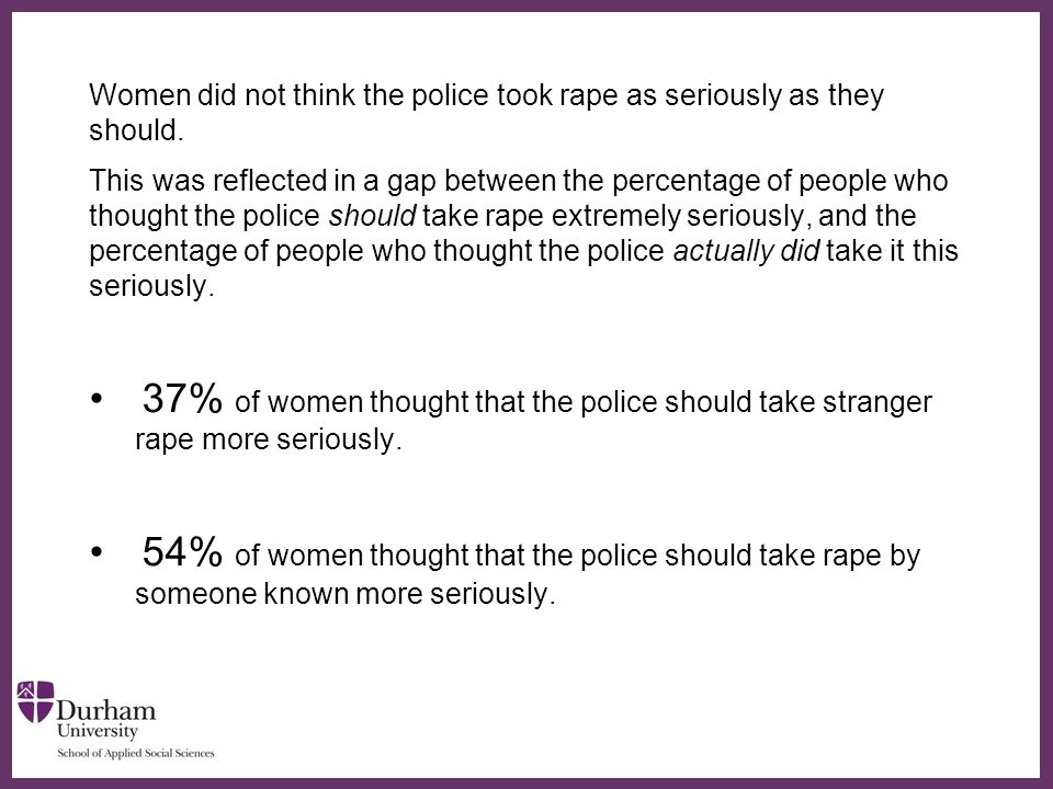 ∂ Women did not think the police took rape as seriously as they should.
