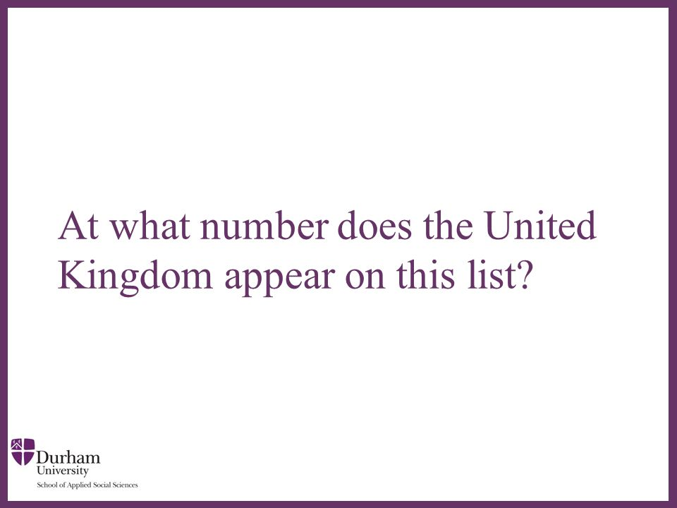 ∂ At what number does the United Kingdom appear on this list