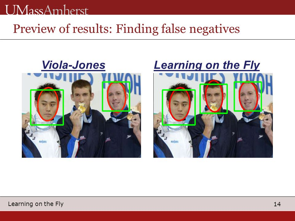 14 Learning on the Fly Preview of results: Finding false negatives Viola-Jones Learning on the Fly