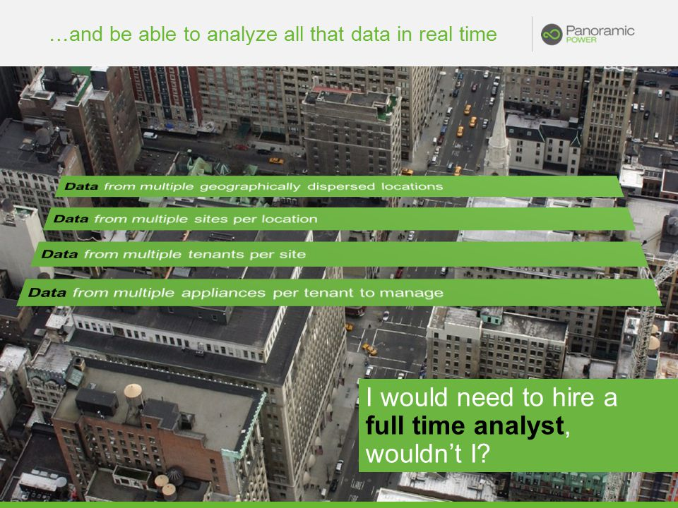 …and be able to analyze all that data in real time I would need to hire a full time analyst, wouldn't I