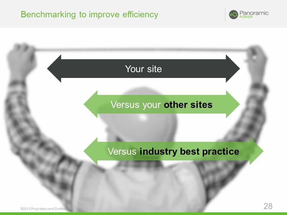 Benchmarking to improve efficiency ©2013 Proprietary and Confidential 28 Your site Versus your other sites Versus industry best practice