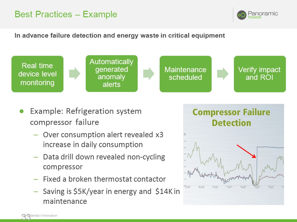 Best Practices – Example In advance failure detection and energy waste in critical equipment 33 Confidential Information Real time device level monitoring Automatically generated anomaly alerts Maintenance scheduled Verify impact and ROI ● Example: Refrigeration system compressor failure ─Over consumption alert revealed x3 increase in daily consumption ─Data drill down revealed non-cycling compressor ─Fixed a broken thermostat contactor ─Saving is $5K/year in energy and $14K in maintenance