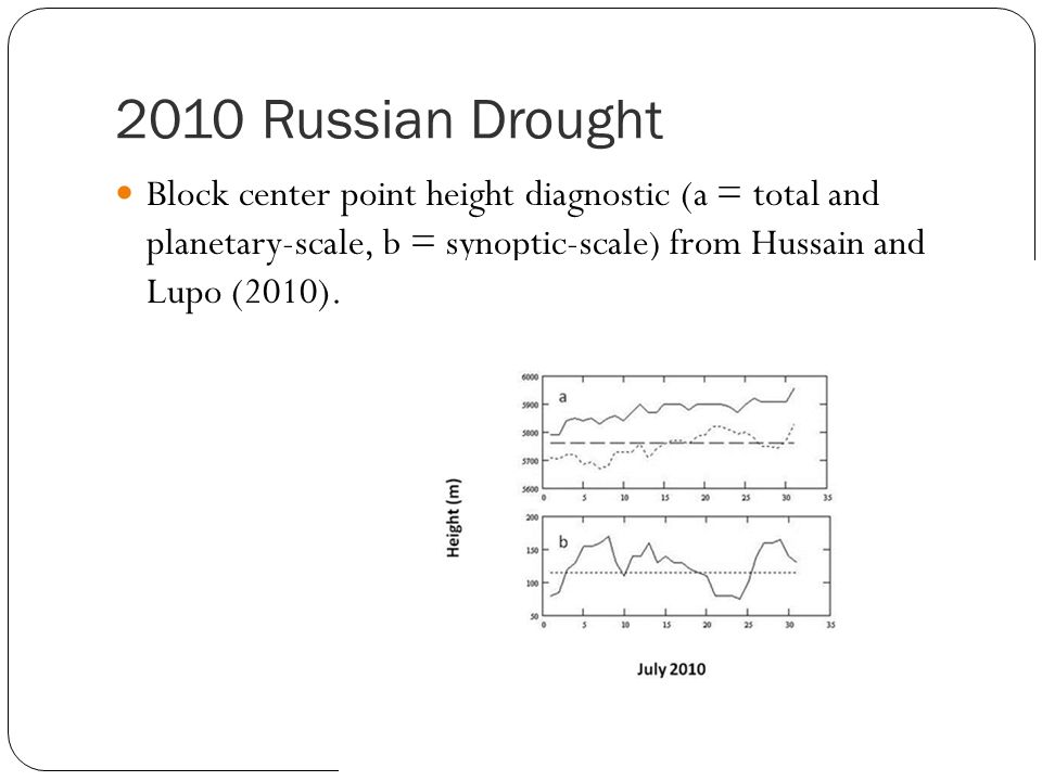 2010 Russian Drought Block center point height diagnostic (a = total and planetary-scale, b = synoptic-scale ) from Hussain and Lupo (2010).