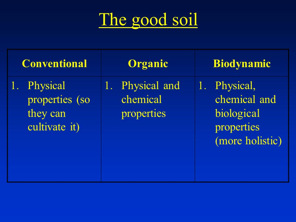 The good soil ConventionalOrganicBiodynamic 1.Physical properties (so they can cultivate it) 1.Physical and chemical properties 1.Physical, chemical and biological properties (more holistic)