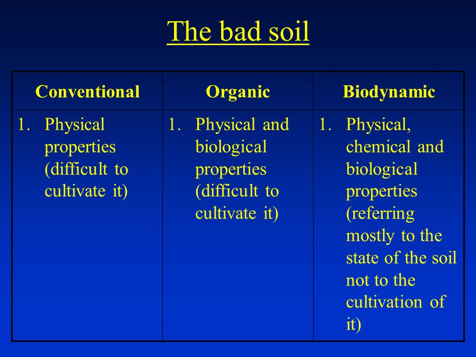 The bad soil ConventionalOrganicBiodynamic 1.Physical properties (difficult to cultivate it) 1.Physical and biological properties (difficult to cultivate it) 1.Physical, chemical and biological properties (referring mostly to the state of the soil not to the cultivation of it)