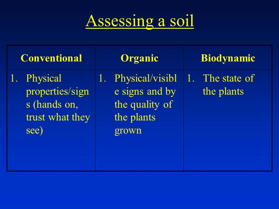 Assessing a soil ConventionalOrganicBiodynamic 1.Physical properties/sign s (hands on, trust what they see) 1.Physical/visibl e signs and by the quality of the plants grown 1.The state of the plants