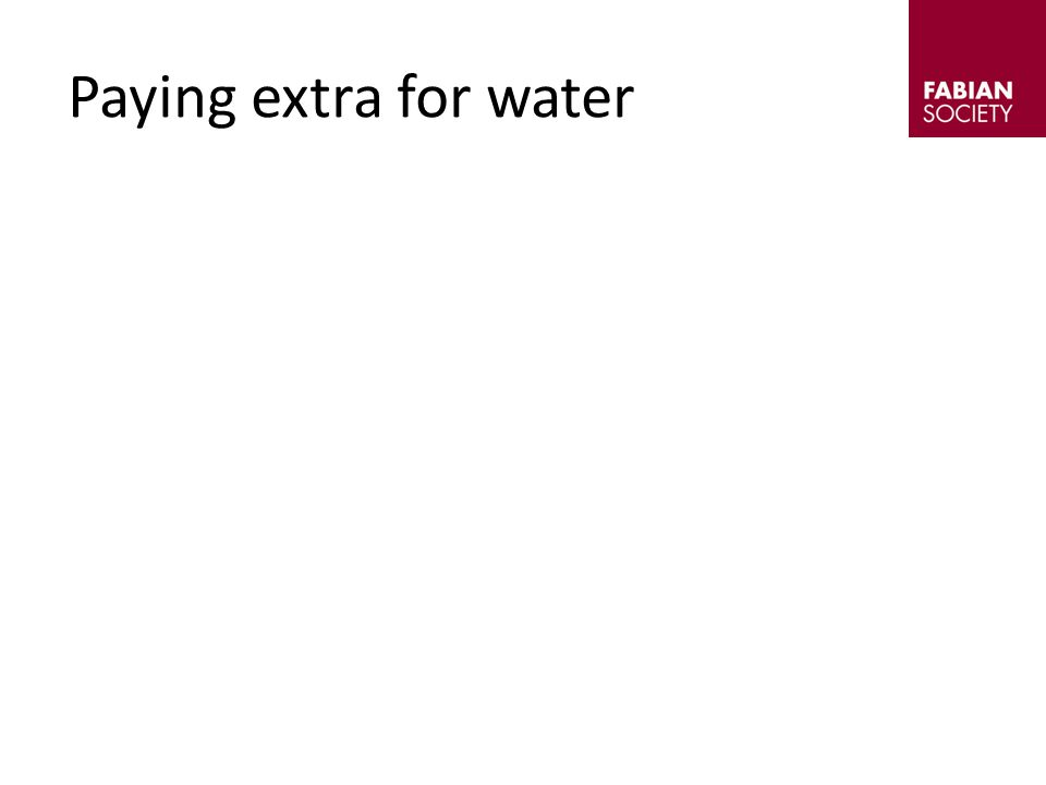 Paying extra for water