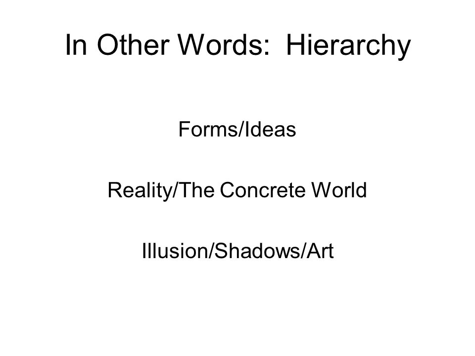 In Other Words: Hierarchy Forms/Ideas Reality/The Concrete World Illusion/Shadows/Art