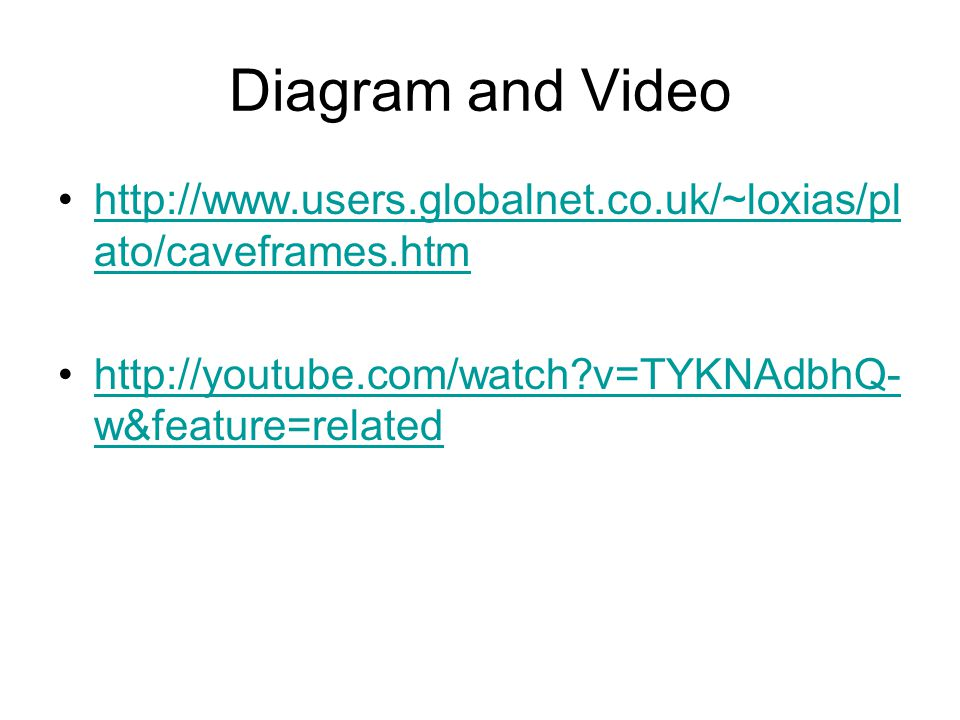 Diagram and Video http://www.users.globalnet.co.uk/~loxias/pl ato/caveframes.htmhttp://www.users.globalnet.co.uk/~loxias/pl ato/caveframes.htm http://youtube.com/watch v=TYKNAdbhQ- w&feature=relatedhttp://youtube.com/watch v=TYKNAdbhQ- w&feature=related