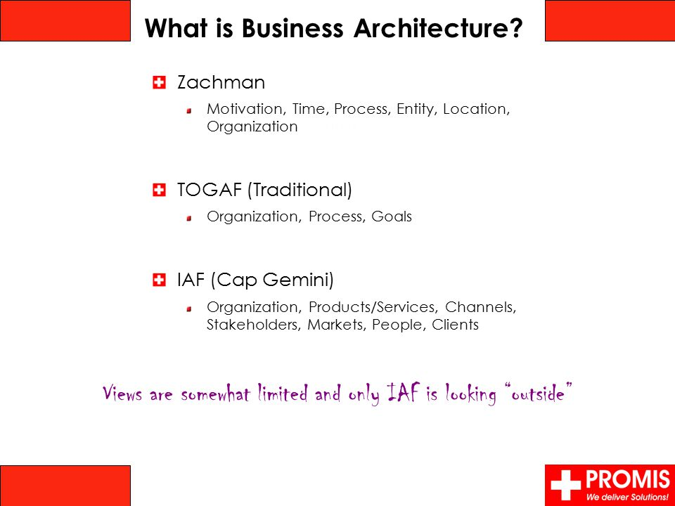 What is Business Architecture.
