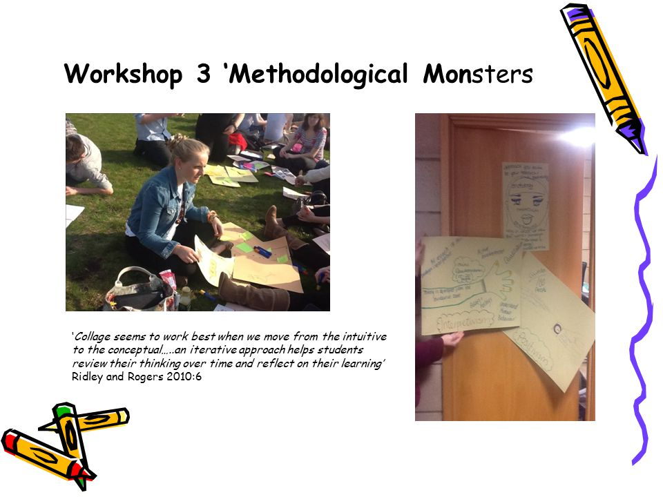 Workshop 3 'Methodological Monsters 'Collage seems to work best when we move from the intuitive to the conceptual…..an iterative approach helps students review their thinking over time and reflect on their learning' Ridley and Rogers 2010:6