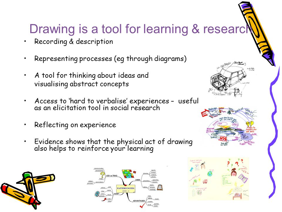 Drawing is a tool for learning & research Recording & description Representing processes (eg through diagrams) A tool for thinking about ideas and visualising abstract concepts Access to 'hard to verbalise' experiences – useful as an elicitation tool in social research Reflecting on experience Evidence shows that the physical act of drawing also helps to reinforce your learning